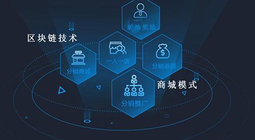应用区块链技术,直播带货等电商交易活动取证不再难